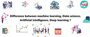 Difference between machine learning, Data science, Artificial intelligence, Deep learning